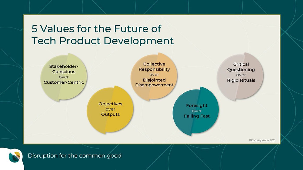 The 5 values for the future of tech product development can be found in the text below