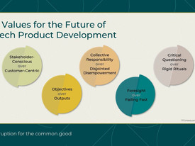 Alex Mecklenburg: values for the next 20 years of product development