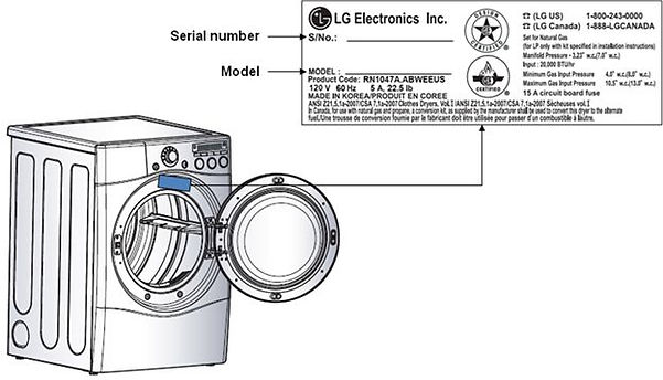 dryer.25134403_std.jpg