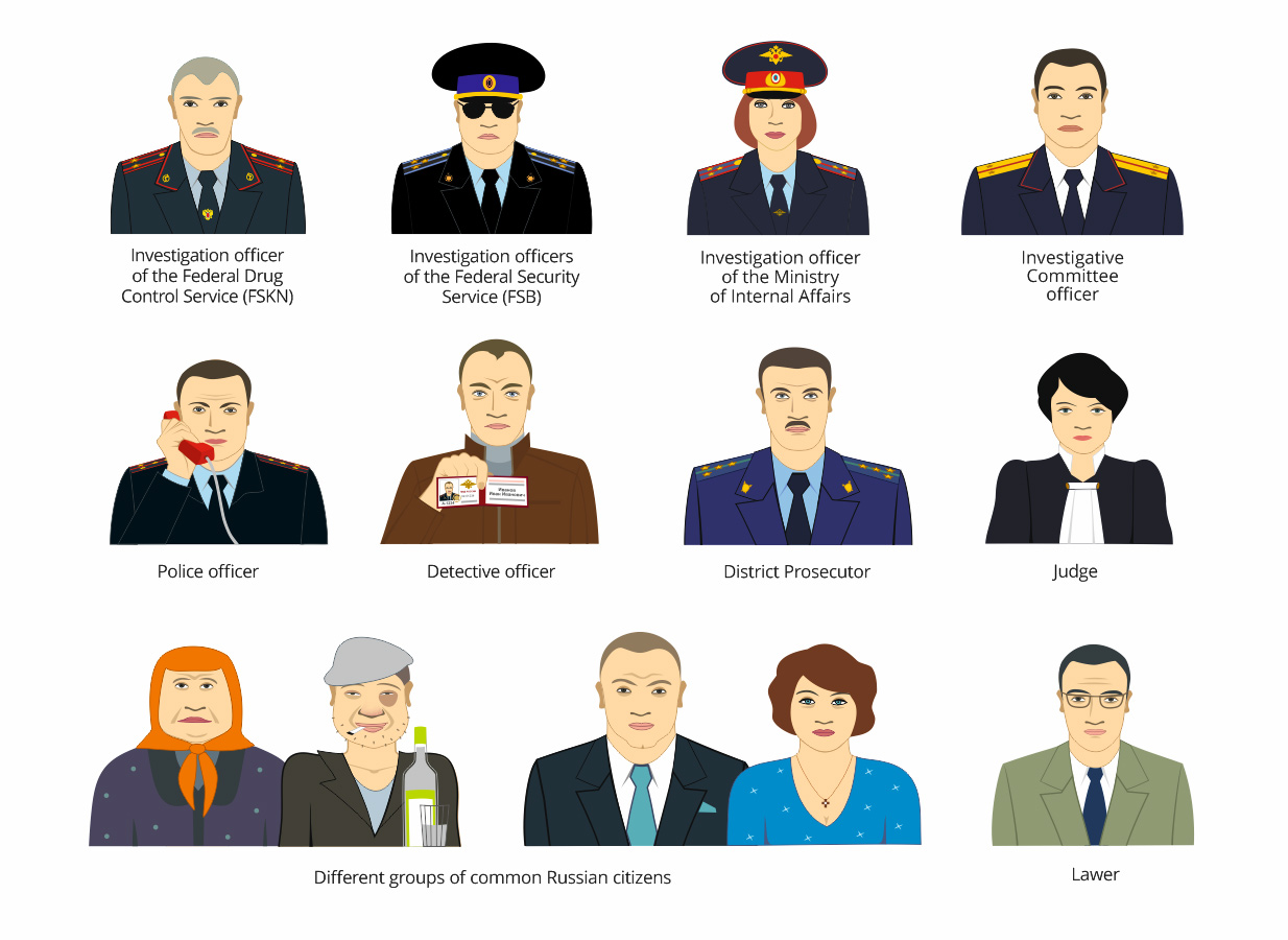 Characters for the infographics