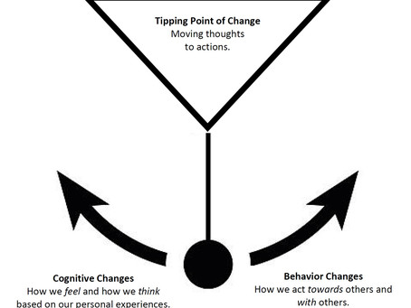 Paradigm Fulcrum: The Tipping Point of Change