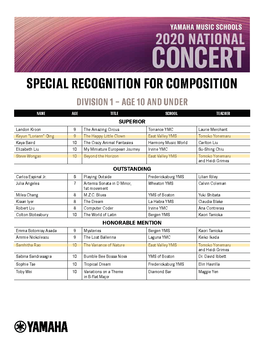 Special Rec for Composition - Ages 10 an