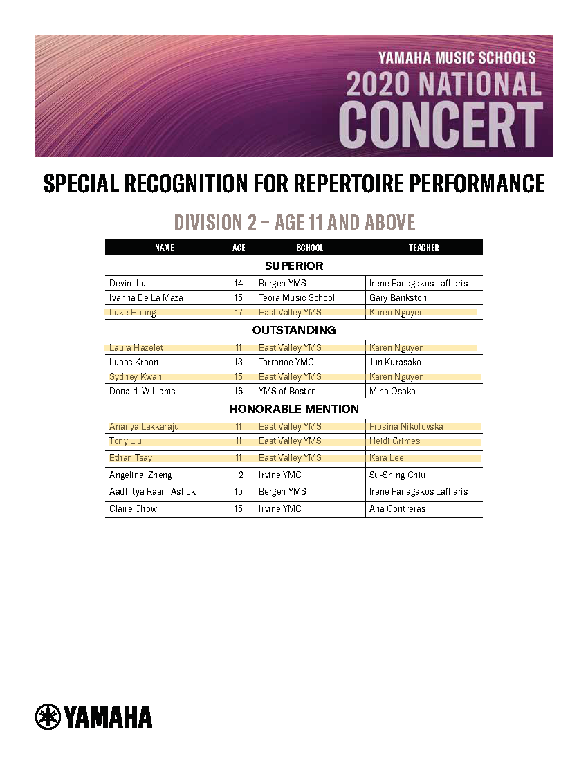JOC and National Highlights Concert Results!