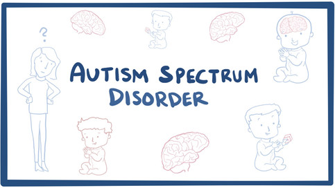 Autism spectrum disorder (including Asperger syndrome)