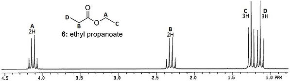 H NMR of ethyl propanoate