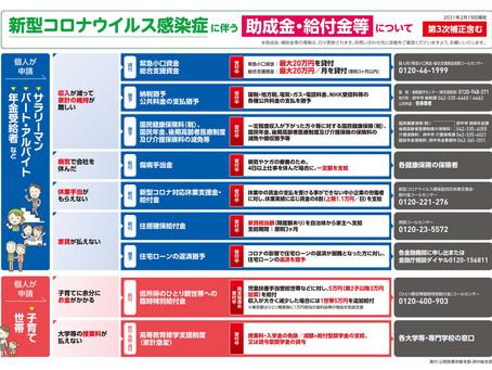 新型コロナ感染症に伴う支援策一覧(2/19発行 府中市版)