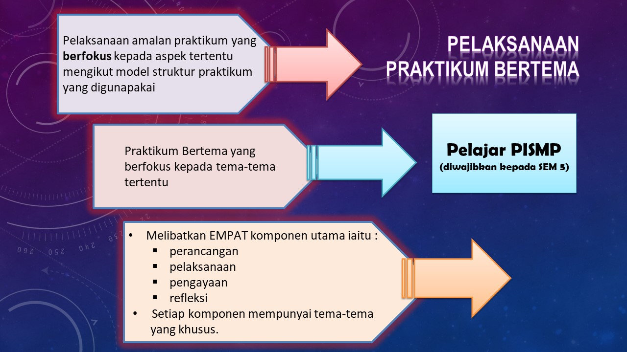 Praktikum Bertema2.jpg