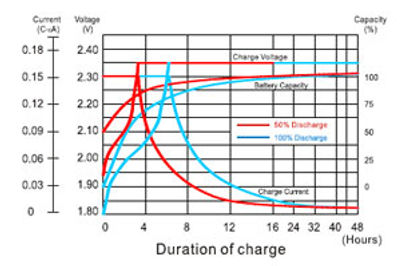 2vgfm-graph-img17.jpg