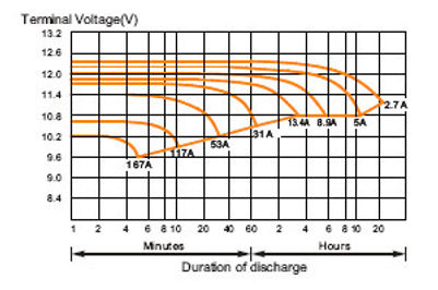 2vgfm-graph-img1.jpg