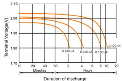 2vgfm-graph-img16.jpg