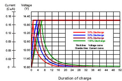 2vgfm-graph-img2.jpg