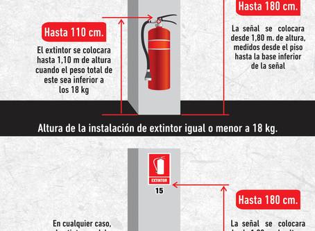 UBICACIÓN E INSTALACIÓN DE EXTINTORES