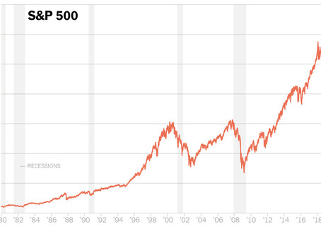 """""""Back To Record Highs For The Stock Market""""- Market Update August 6, 2020"""