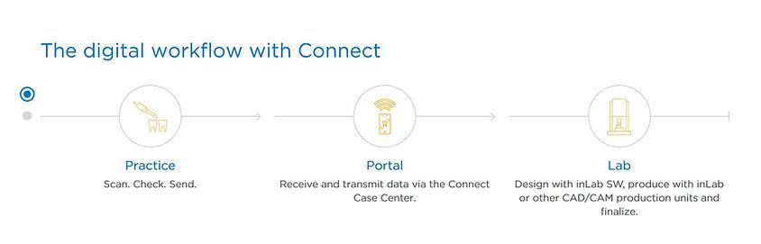 Connect diagram.JPG