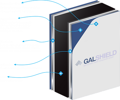 GalShield-Layers Light.png