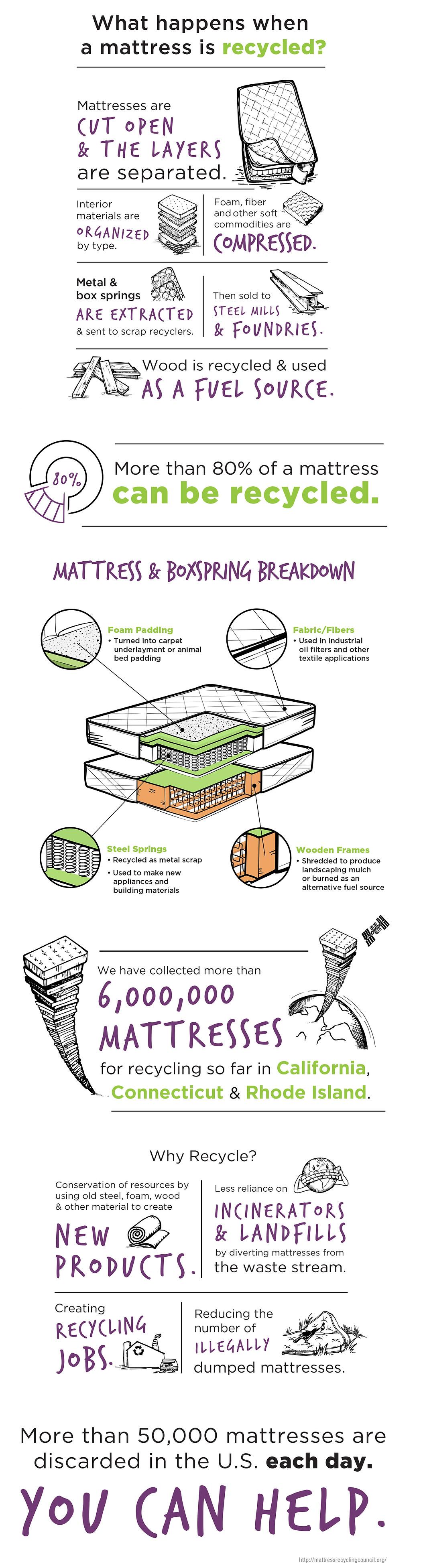 byebye_infographic.jpg