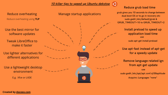 Tricks to speed up ubuntu desktop
