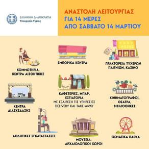 Τώρα κλείνουν τα πάντα λόγω του κορονοϊού! - Η ανακοίνωση του Υπ. Υγείας και του Δήμου Μαρκοπούλου.