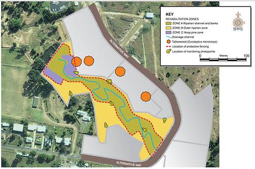 ecological restoration methods