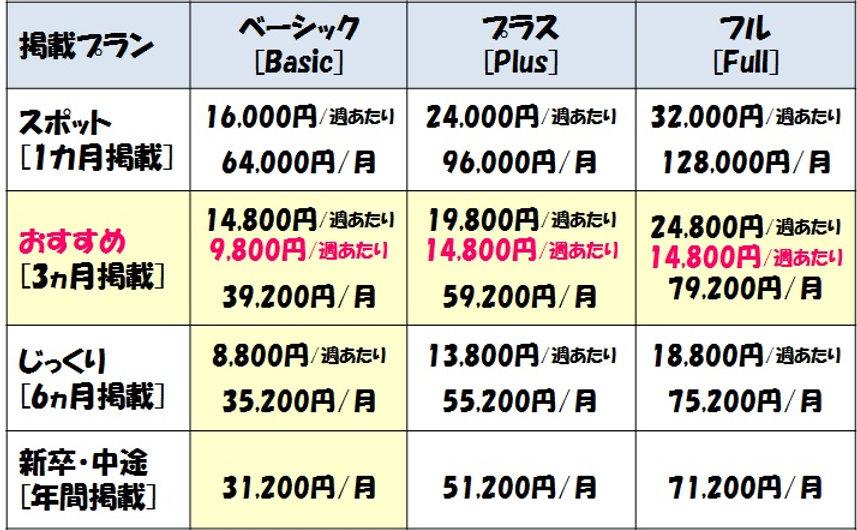 求人ワーク料金表.jpg