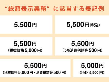 令和3年4月1日より消費税も含めた総額表示が義務化が復活