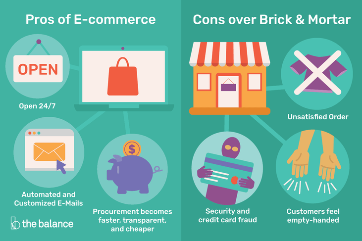 ecommerce-pros-and-cons-1141609-final-5b