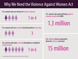 violence against women act.png