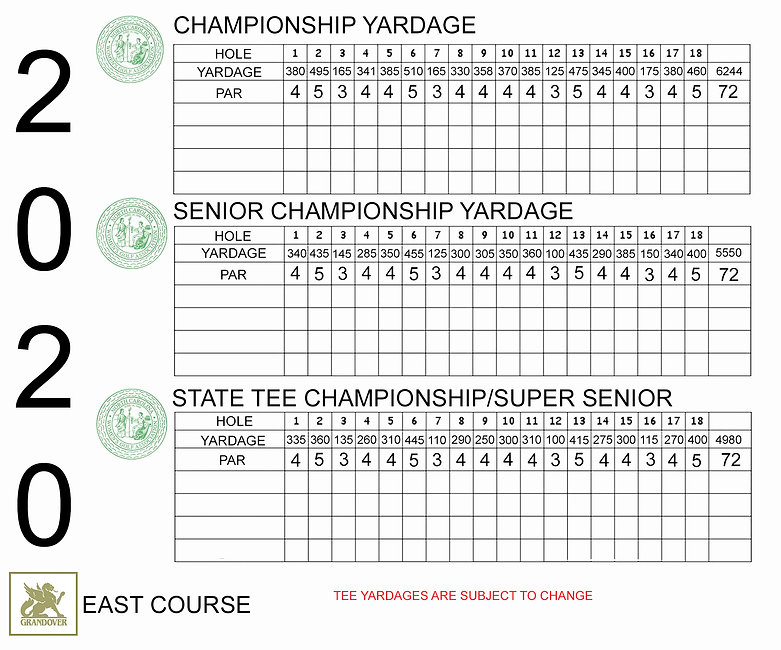 2020 Scorecard Yardages.jpg