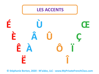 How to type French accents?