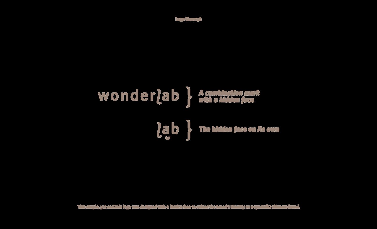 180 Website_Wonderlab_FA(ol)-05.png