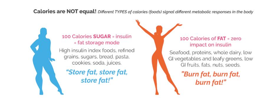 Calories image.PNG