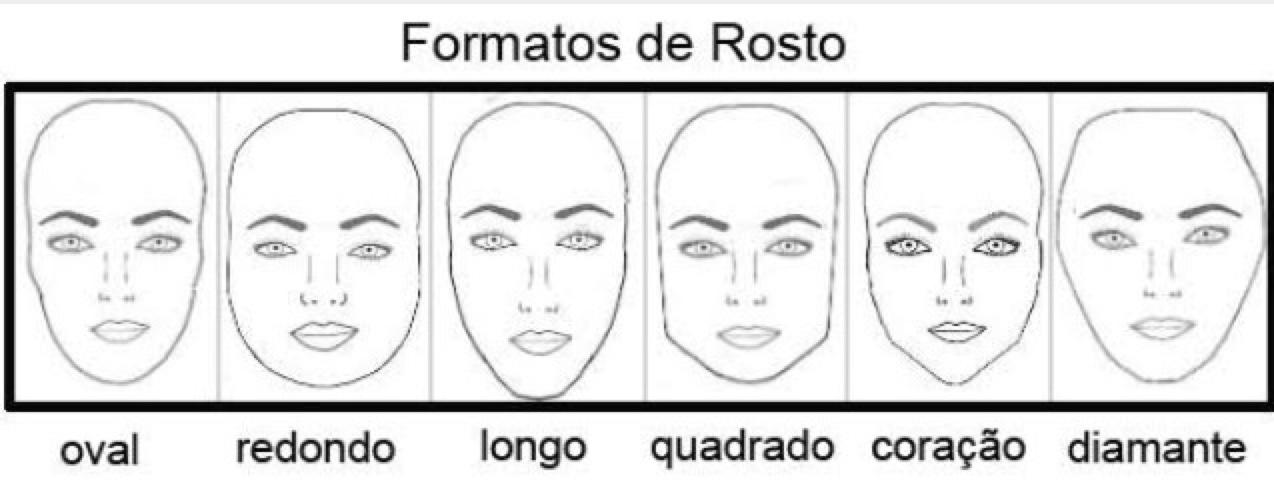 eb2a714e72a96 Como Identificar seu Formato de Rosto!