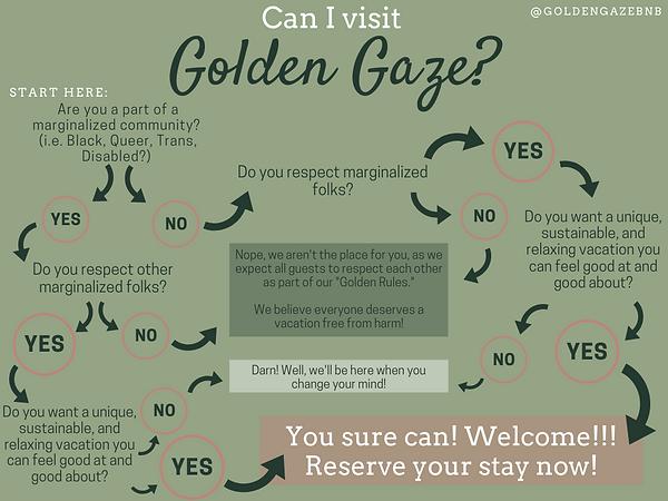 Golden Gaze Flow Chart.png