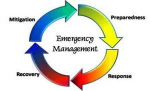 CRISIS | LEADERSHIP | MANAGEMENT | EMERGENCY | PREPARE | SECURITY | RESPONSE | WORK | VIOLENCE | CANADA | CONSULTING | CONSULT | BUSINESS | ONTARIO | TILBURY | CRISIS LEADERSHIP | BILL | ISAACS | NATURAL | DISASTERS | POST | INCIDENT | INVESTIGATION | TRAINING | RESPONSE | PLANS | PLAN | PROCEDURES | EVALUATION | INDUSTRY | SAFETY | INCIDENTS | RECOVERY | MITIGATION | PREPAREDNESS