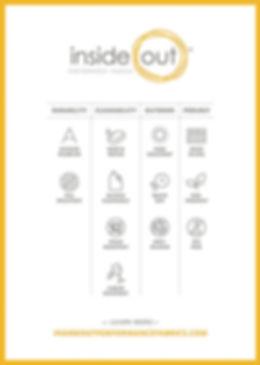 Inside Out Chart.jpg
