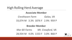 2014 High Rolling Herd Average