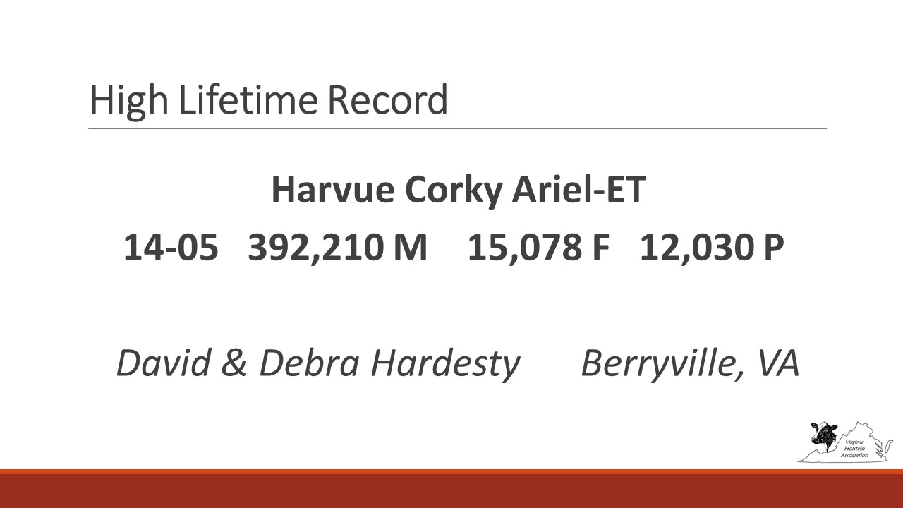 2014 High Lifetime Record
