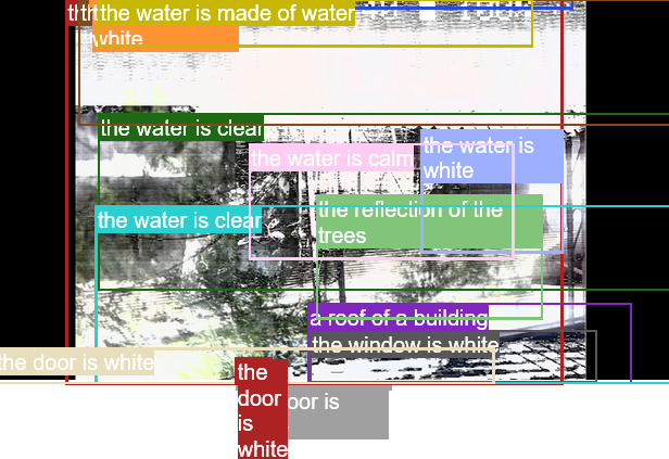the water is made of water the water is clear the water is calm oh! the water is white the reflection of the trees on/a roof of a building the door is white