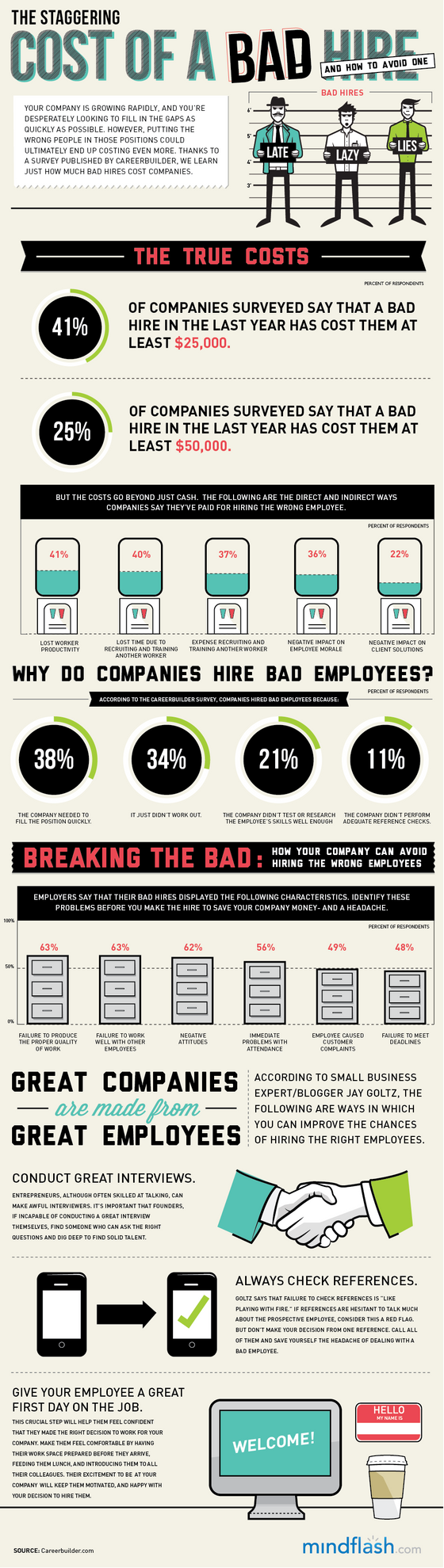 Infographic: What Does a Bad Hire Really Cost?