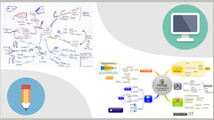 Le Mind Mapping logiciel