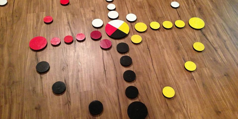 The Medicine Wheel - Constructing Your Own Sacred Space