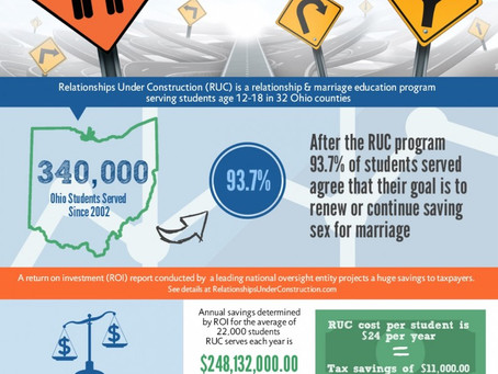 RUC  2016 Infographic