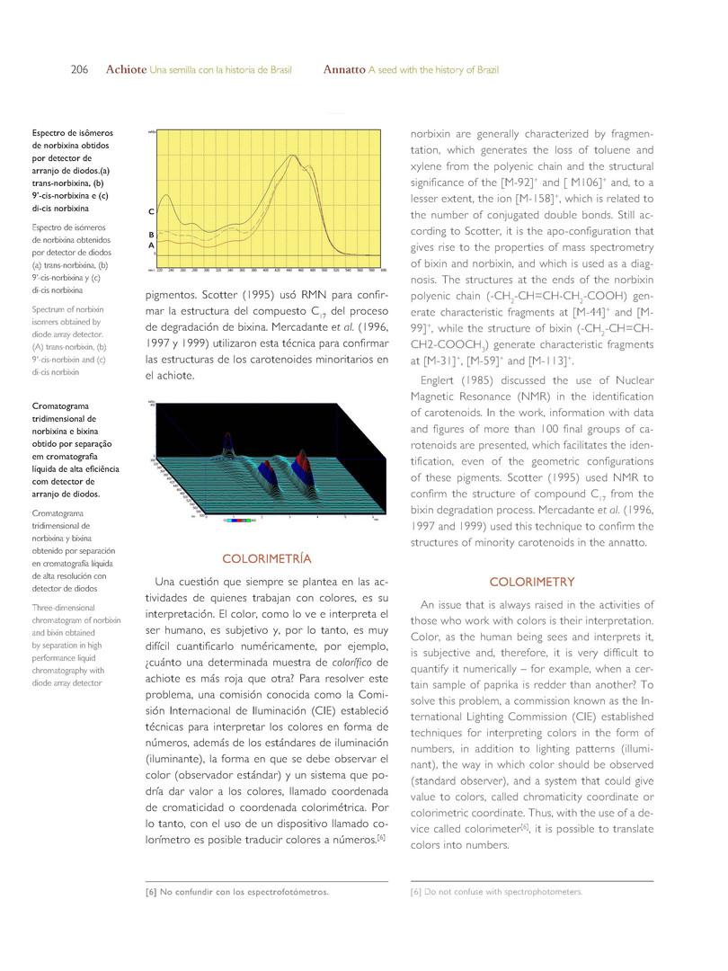 Espectros e cromatogramas dos pigmentos do urucum - Acervo particular do Autor