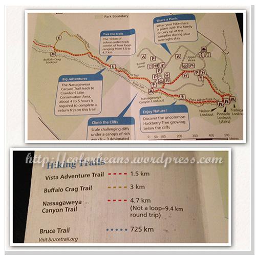 trails的資訊