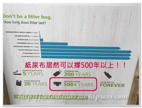 紙尿布可以撐500年以上