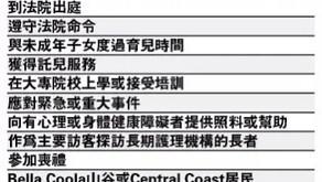 """BC省禁令生效, """"必要旅行""""清单出台! 安省呼吁特鲁多""""锁国""""!"""