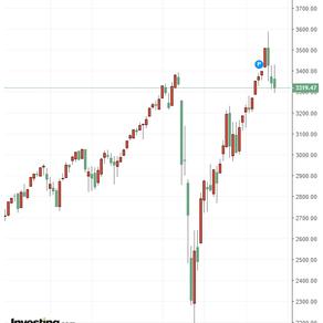 美联储决议落定后,美股投资者该警惕这四大风险了