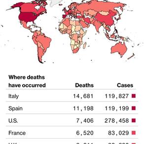 最新统计新冠病毒感染人数(2020/02/04)