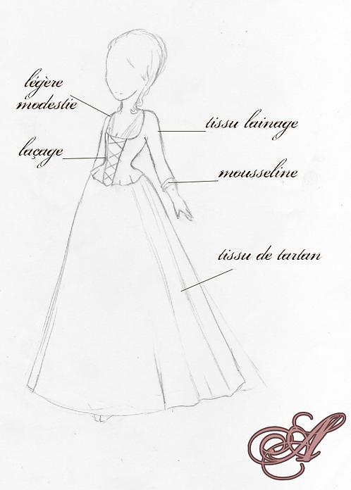 Acompte robe inspirationOutlander