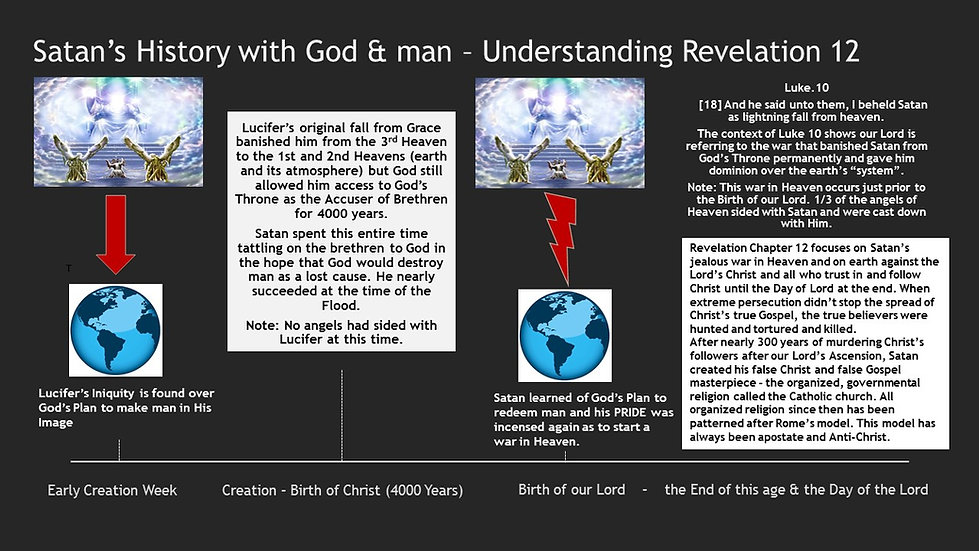 Satan's History with God & Man.jpg